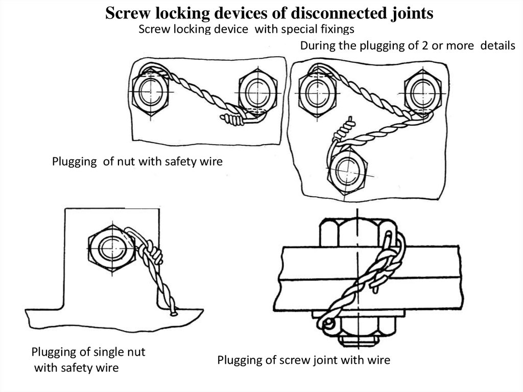 screw locking devices of disconnected joins