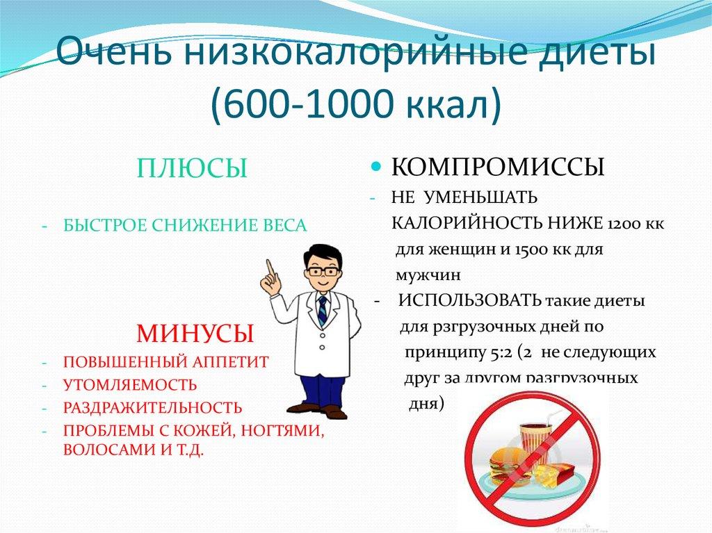 Соблюдение Низкокалорийной Диеты. Высококалорийное питание для набора веса: советы диетологов