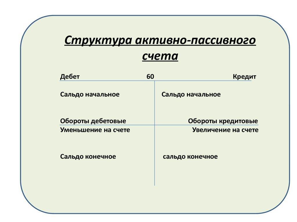 потребительские кредиты банков ульяновска