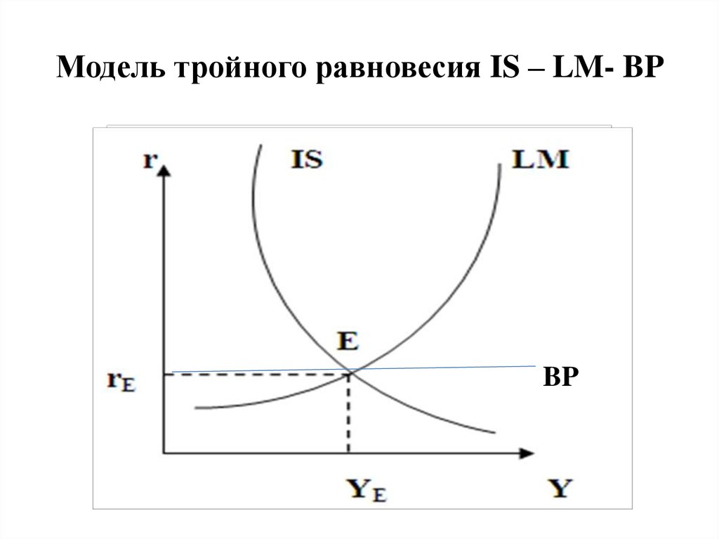 is lm relation economics Where the sign on top of the variable indicates the relationship between savings and the variable a positive number indicate that they move in the same direction, a negative implies they move in opposite directions.