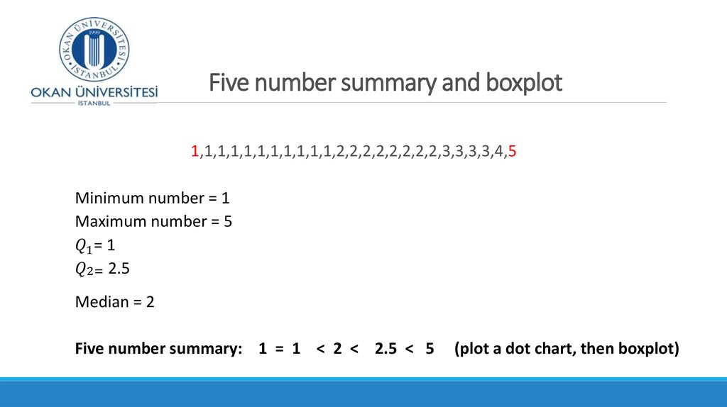 Five number summary and boxplot