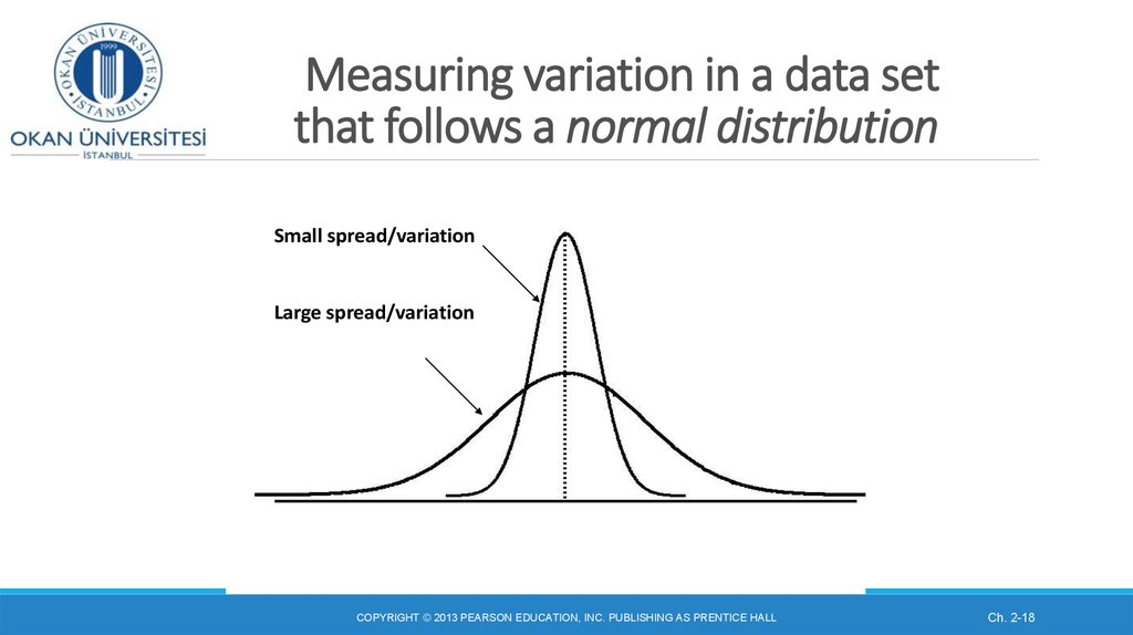 Measuring variation in a data set that follows a normal distribution