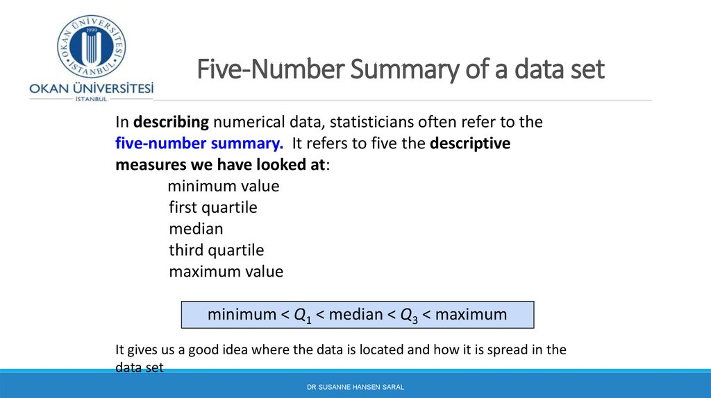 Five-Number Summary of a data set