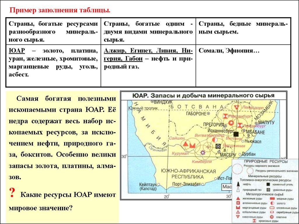 Классификация стран на республики и монархии