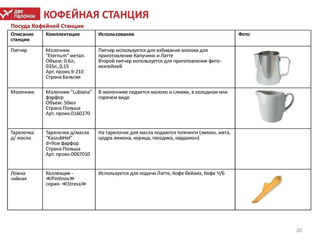 технологическая карта кофейный напиток с молоком