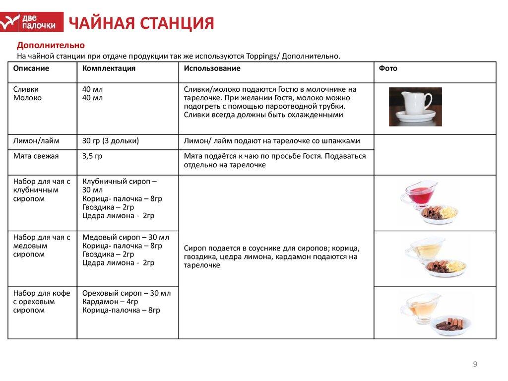 online Пучужская роспись