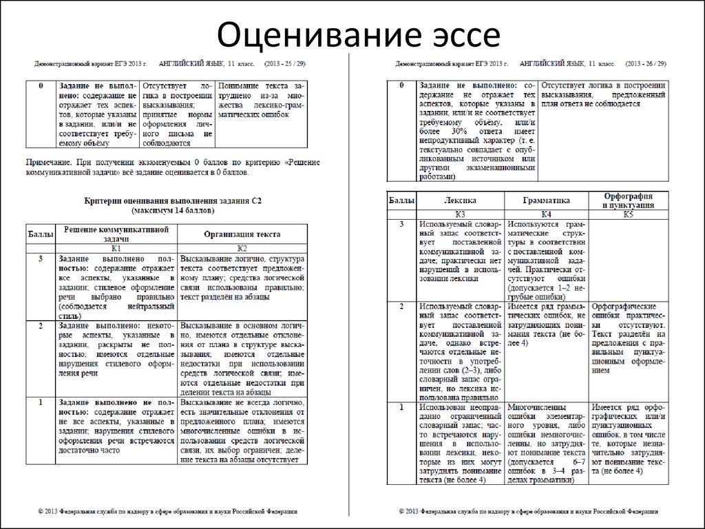 Управление образования администрации Красногвардейского