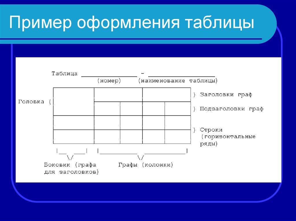 дипломе в пример таблицы источник
