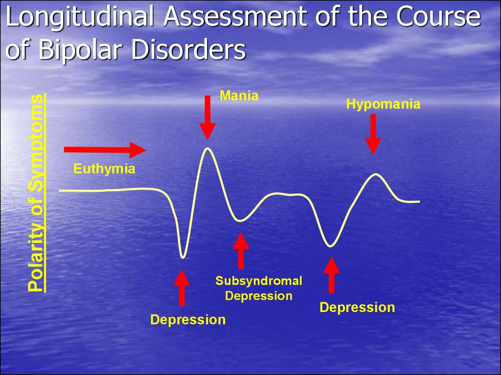 Longitudinal Assessment of the Course of Bipolar Disorders
