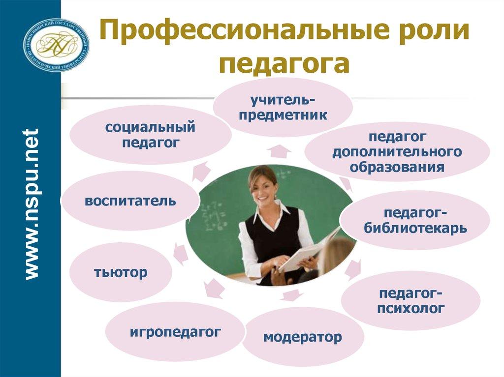 глаза картинки по профессионализму учителя пионами правильный