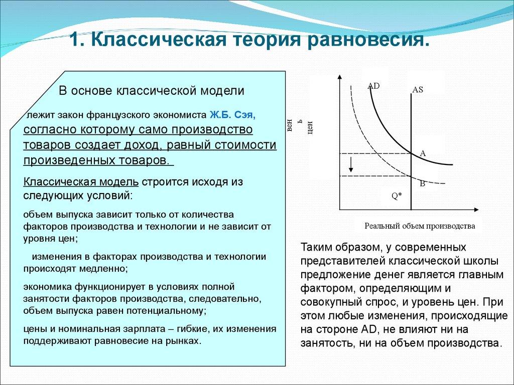 Классическая модель общего экономического равновесия