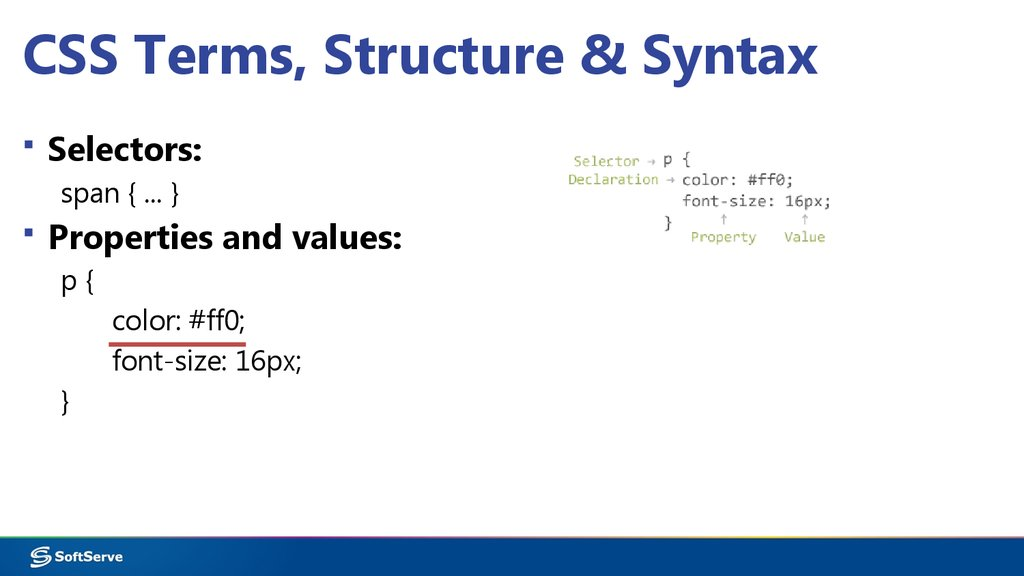 CSS Terms, Structure & Syntax