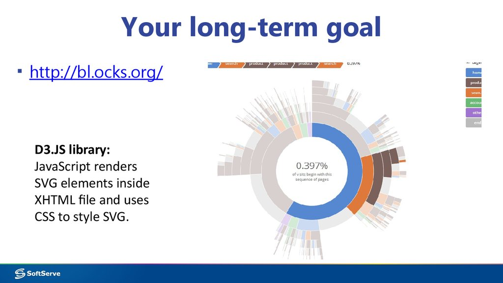 Your long-term goal