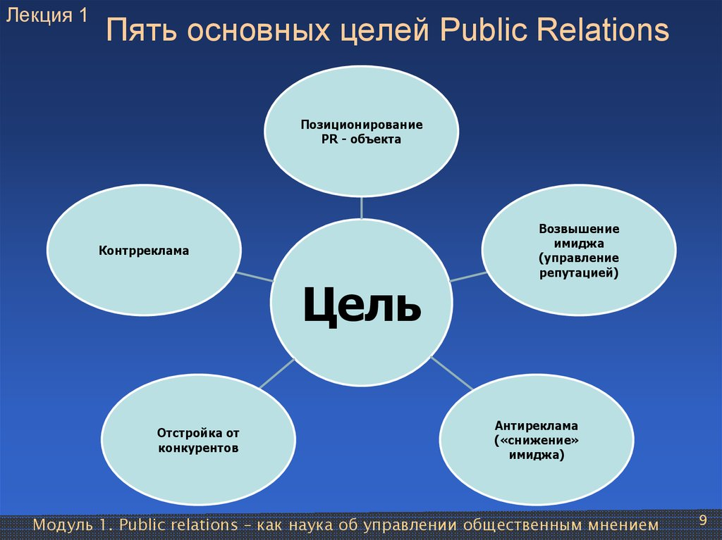 corporate communication pr basics This 'public relations' function, which was tacti-cal in most companies corporate corporate communication corporate a the and the relations communication.