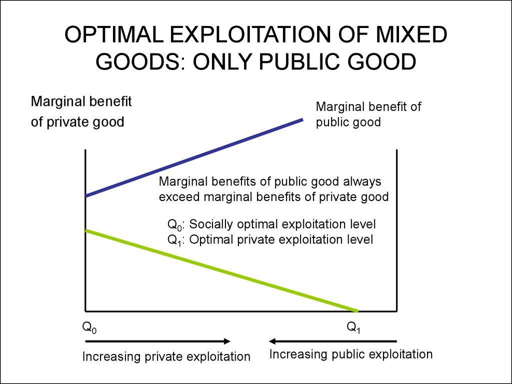 public private and mixed goods Private goods v public goods  mixed good some goods have elements of both public and private goods common pool resource.
