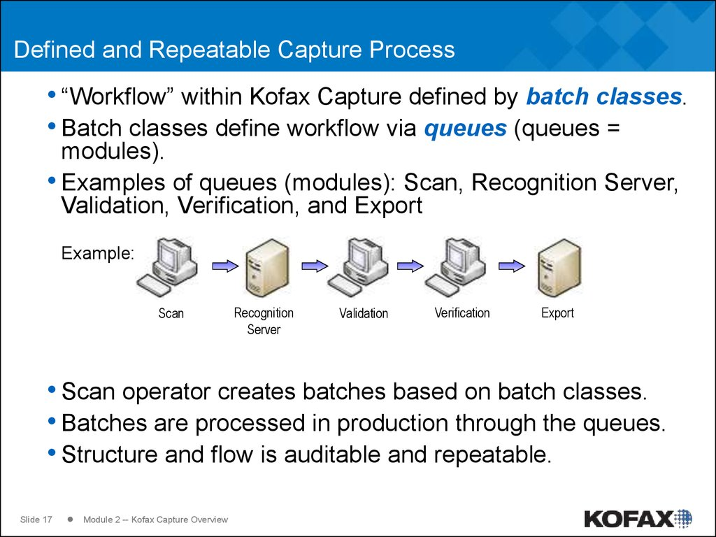 Defined and Repeatable Capture Process