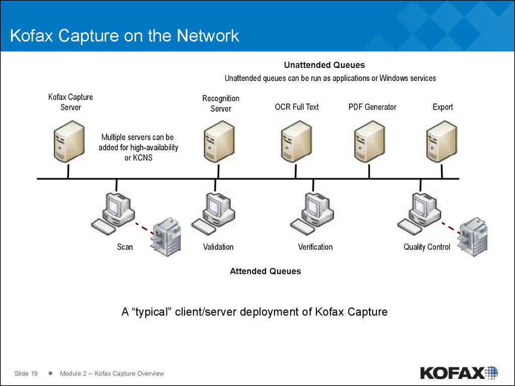 Kofax Capture on the Network