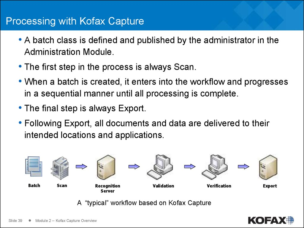 Processing with Kofax Capture