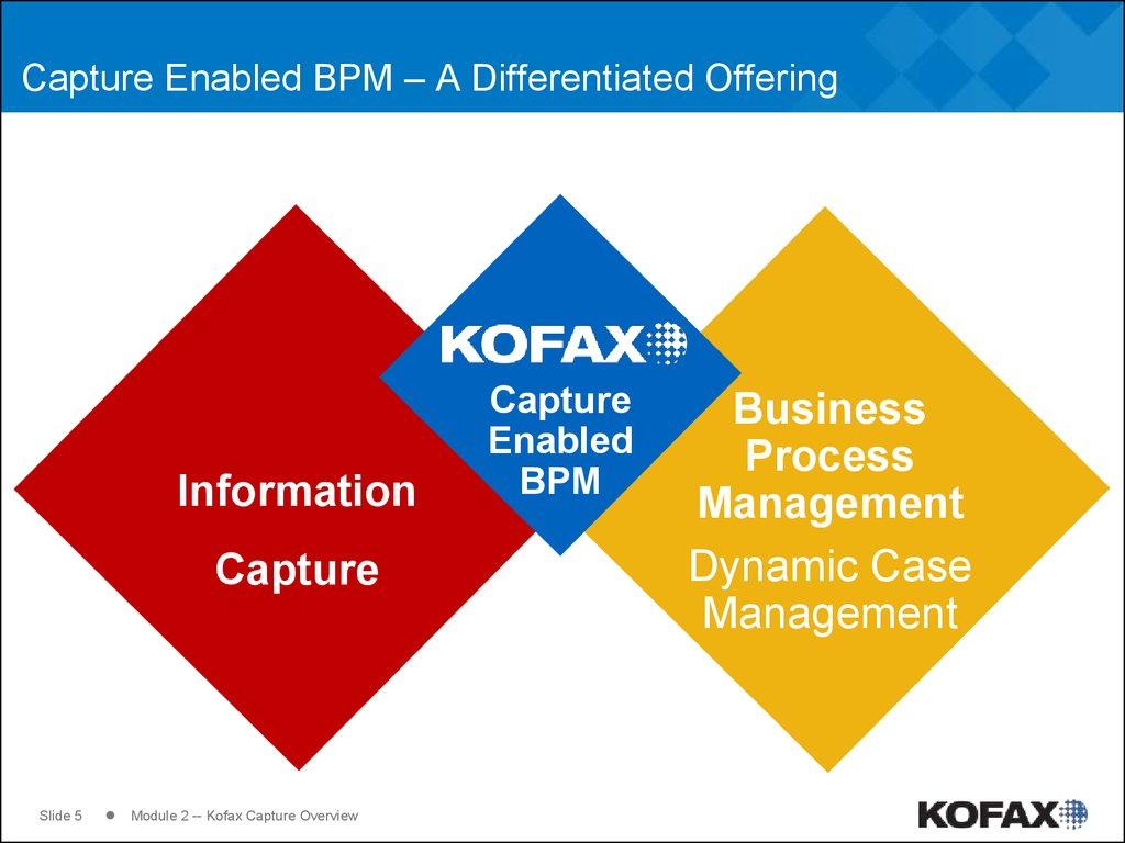 Capture Enabled BPM – A Differentiated Offering