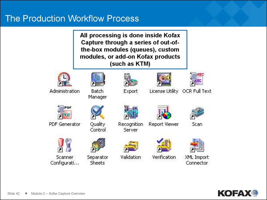 The Production Workflow Process
