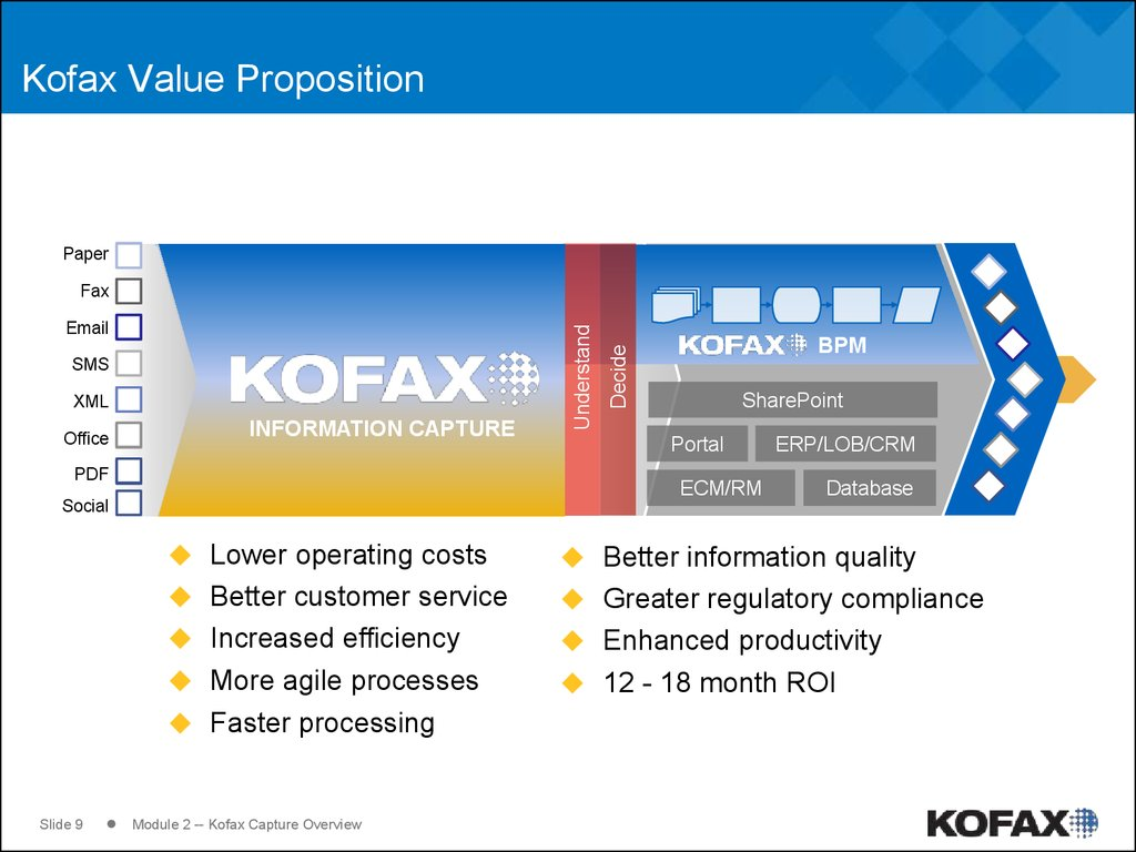 Kofax Value Proposition