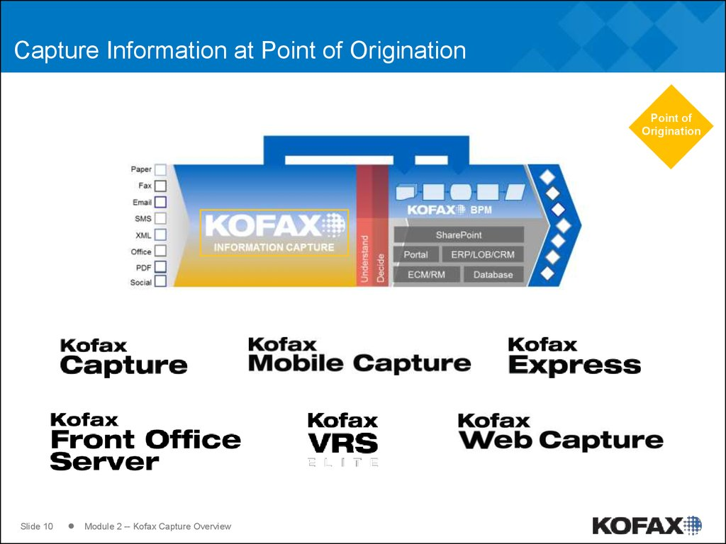 Capture Information at Point of Origination