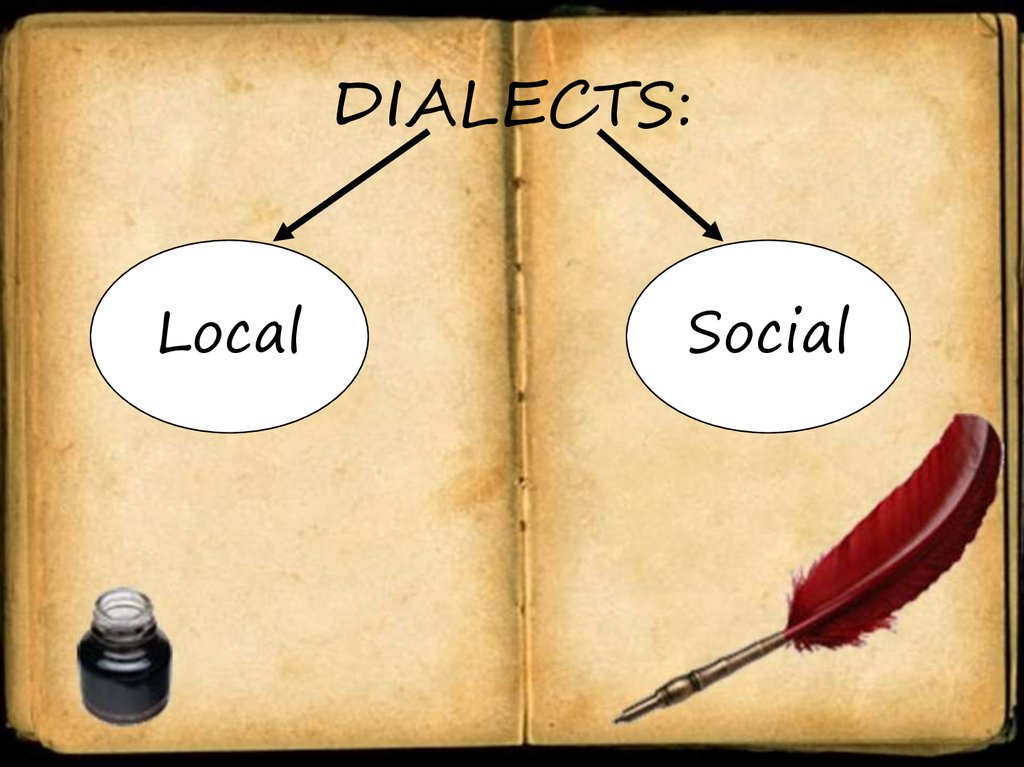 DIALECTS: