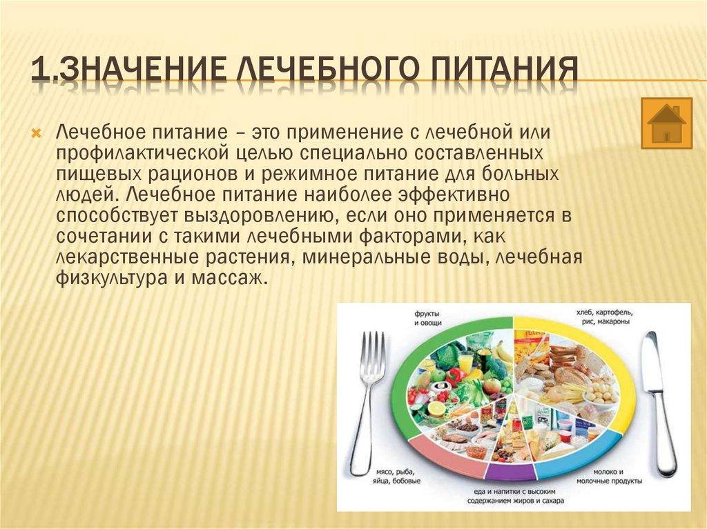 Составления лечебных диетах