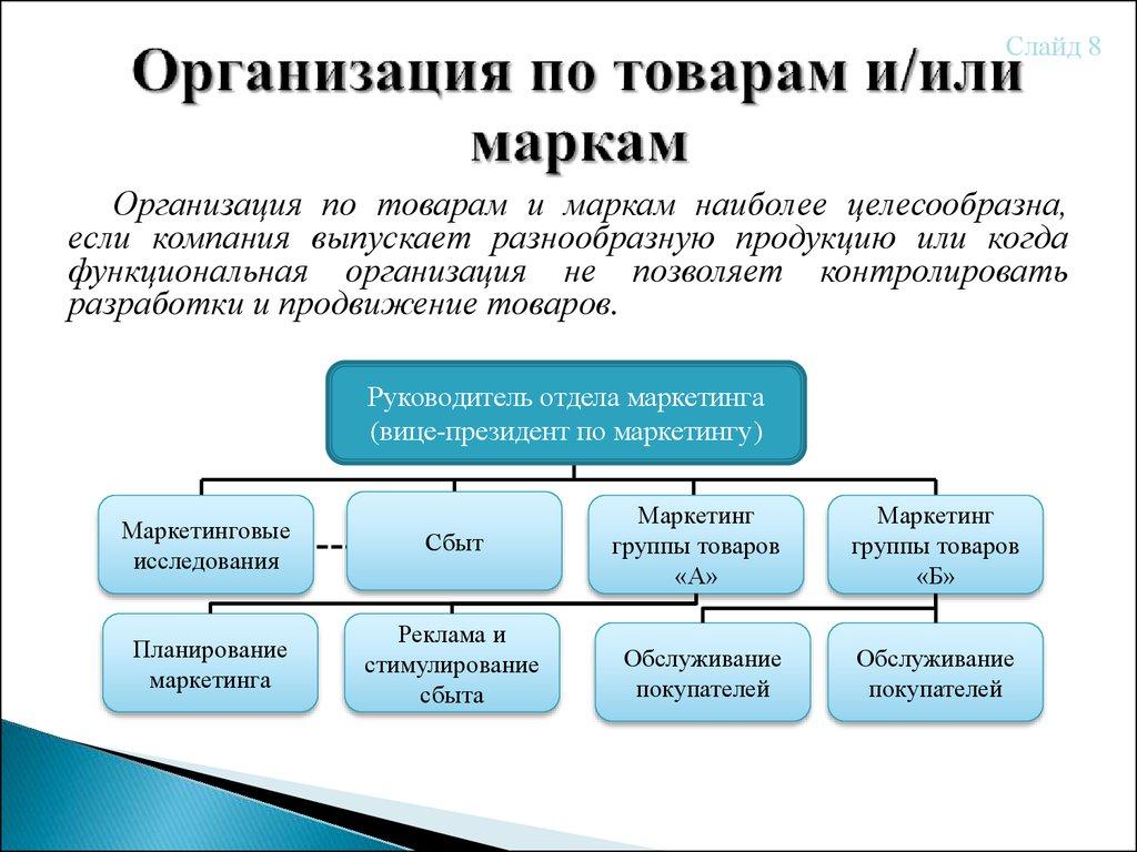Реклама в деятельности организации по сбыту товаров электронный бизнес и реклама в интернете васильев