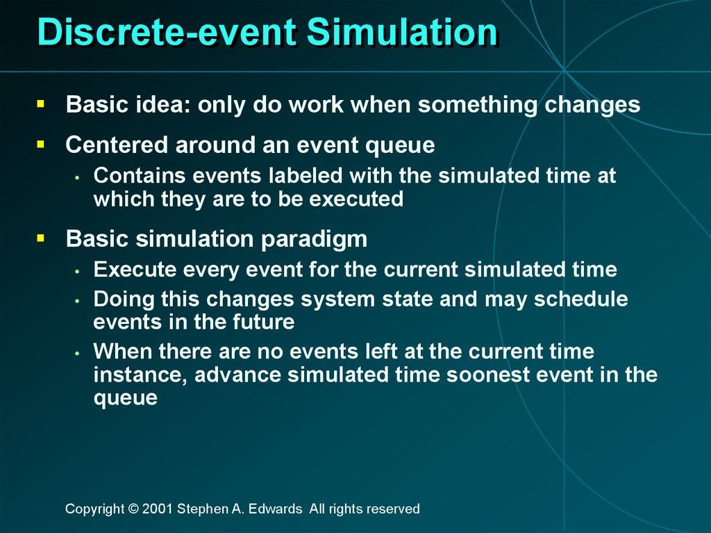 object-oriented discrete-event simulation with java pdf
