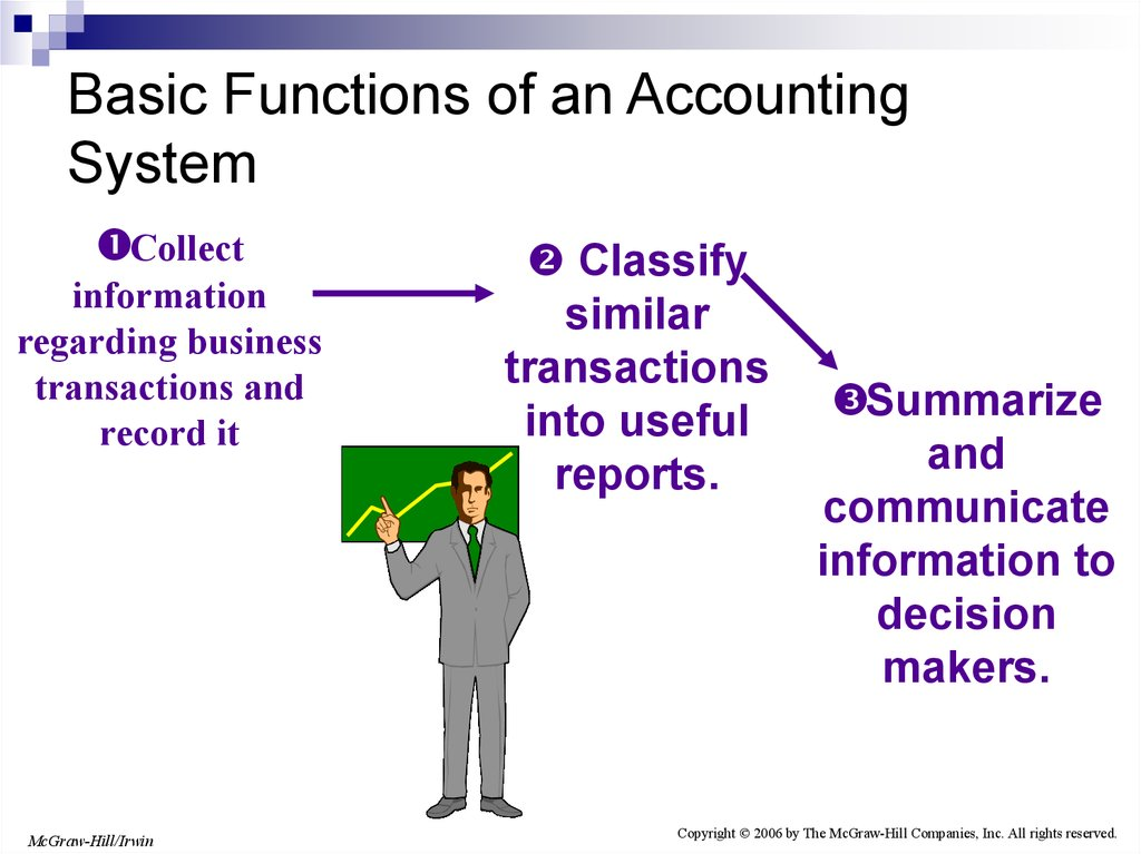 functions of accounting information The nature and functions of financial accounting financial accountingmay be defined as the process of designing and operating an infor- mation system for collecting, measuring and recording an enterprise's transactions, and.