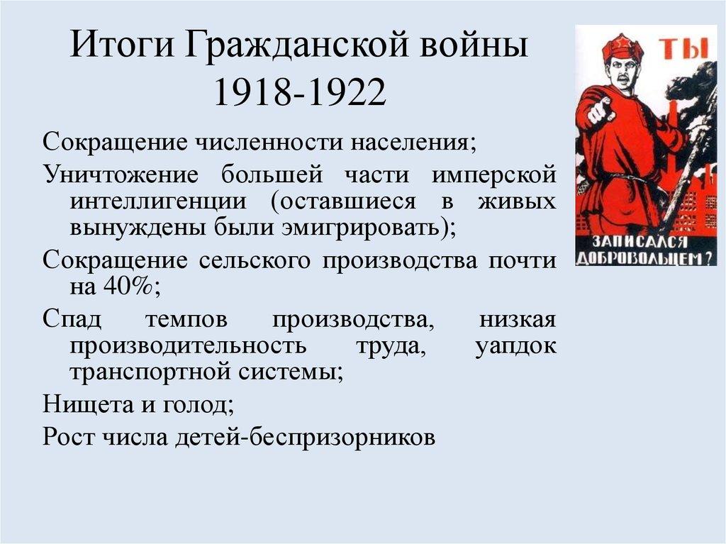 часы работы, гражданская война 1918 по 1920 кратко это
