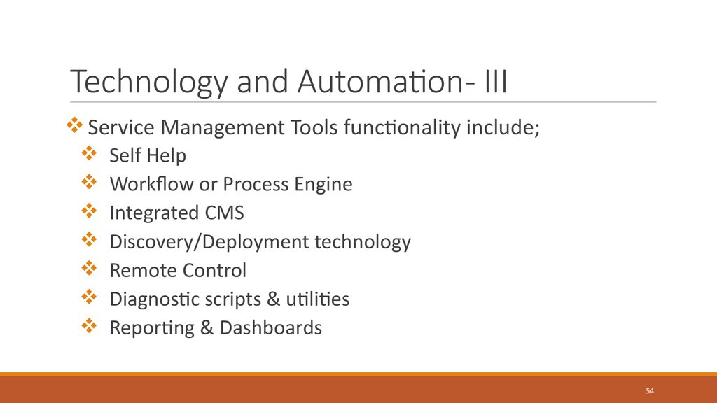 Technology and Automation - III