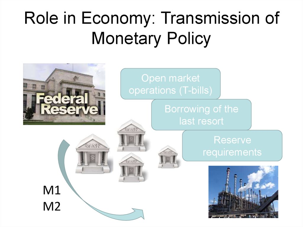 economy the role of monetary policy Monetary policy - it is the use of the interest rates (via manipulating the money supply) to influence aggregate demand interest rates - rates at which borrowers are charged or lenders paid for their loan typically expressed as an annual percentage interest rate determination and the role of a central.