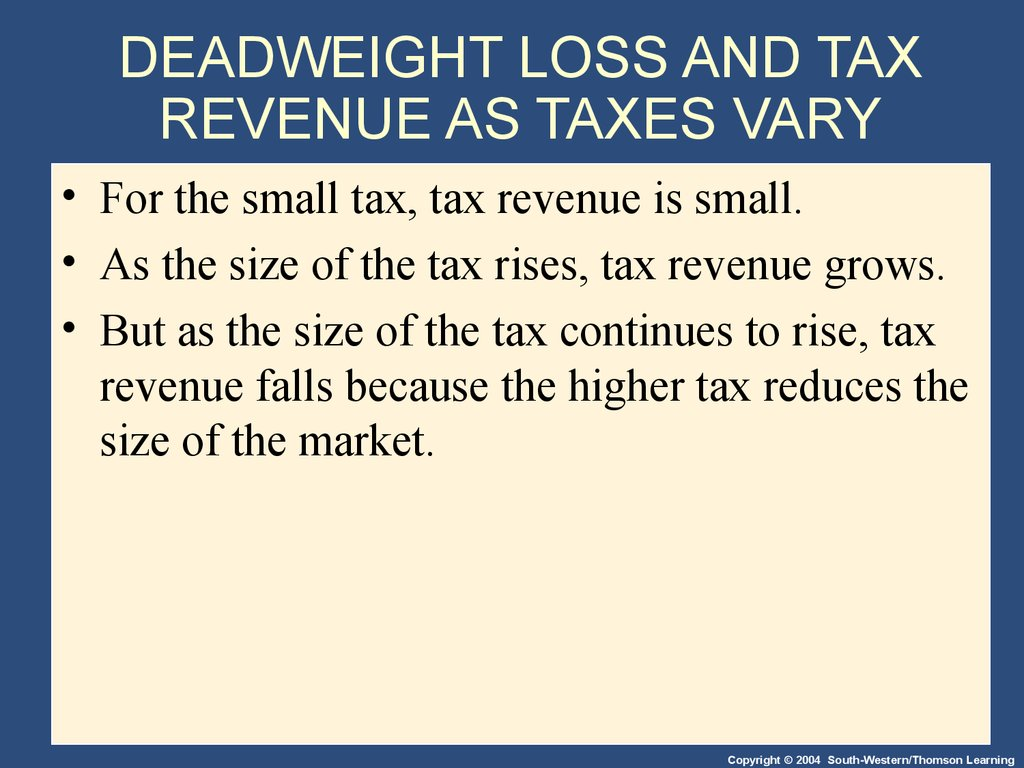 DEADWEIGHT LOSS AND TAX REVENUE AS TAXES VARY