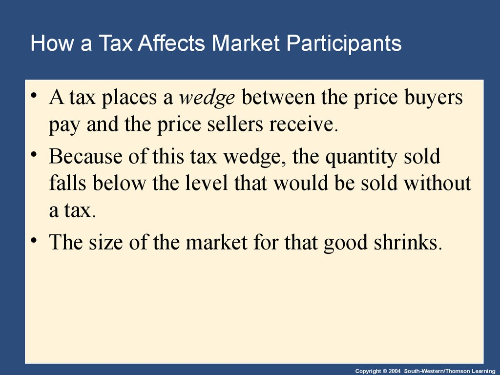 How a Tax Affects Market Participants