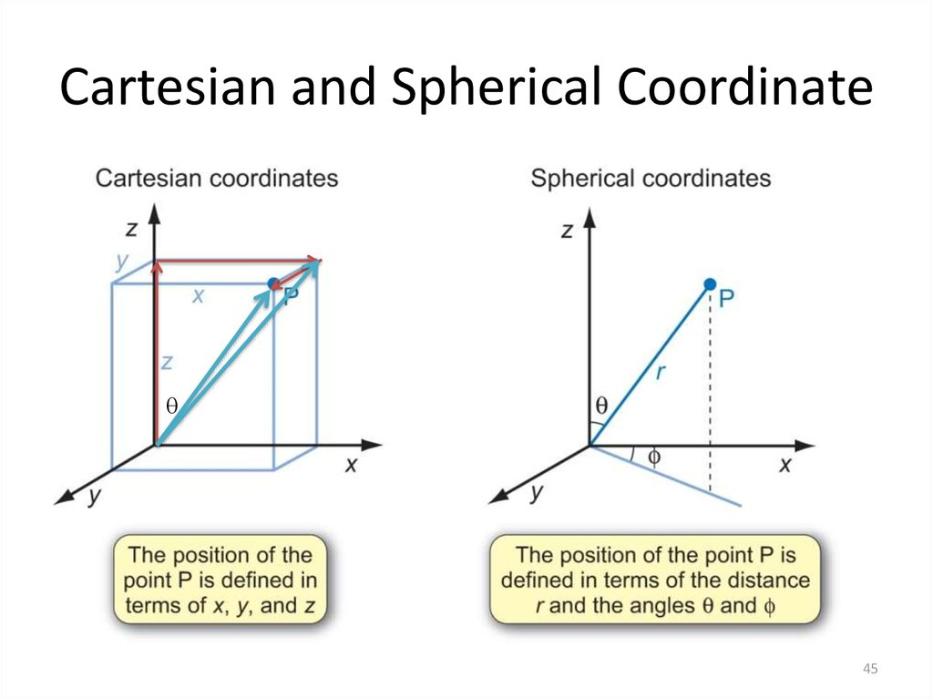 Cartesian and Spherical Coordinate