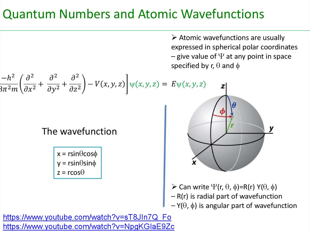 The wavefunction
