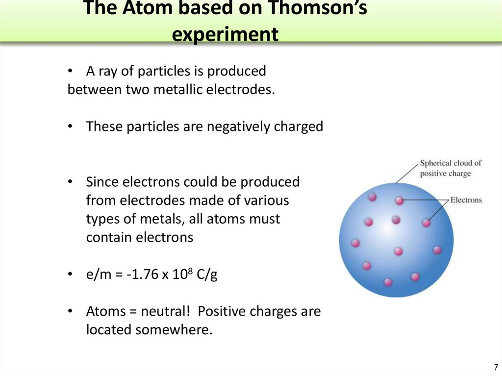 The Atom based on Thomson's experiment