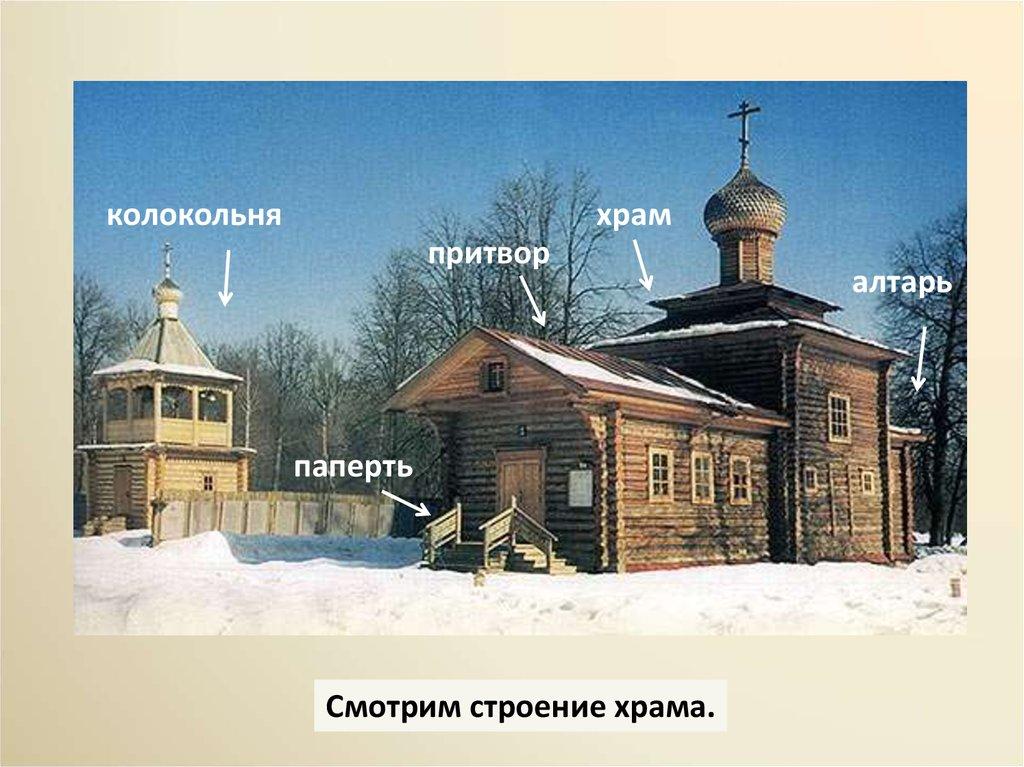 знакомство с православным храмом