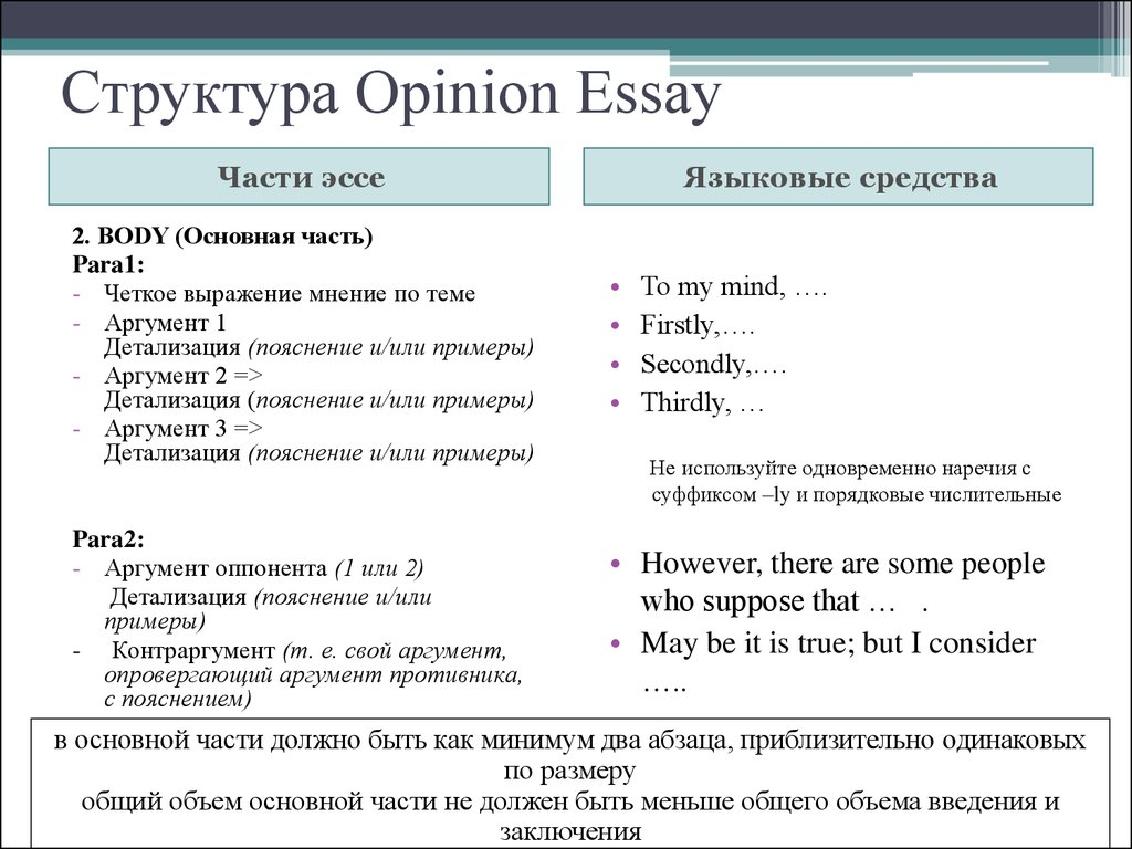 exemples opinion essay For example someone that helps someone out to express your personal subjective opinion in the essay subjective to the writer's opinion essay writing is.