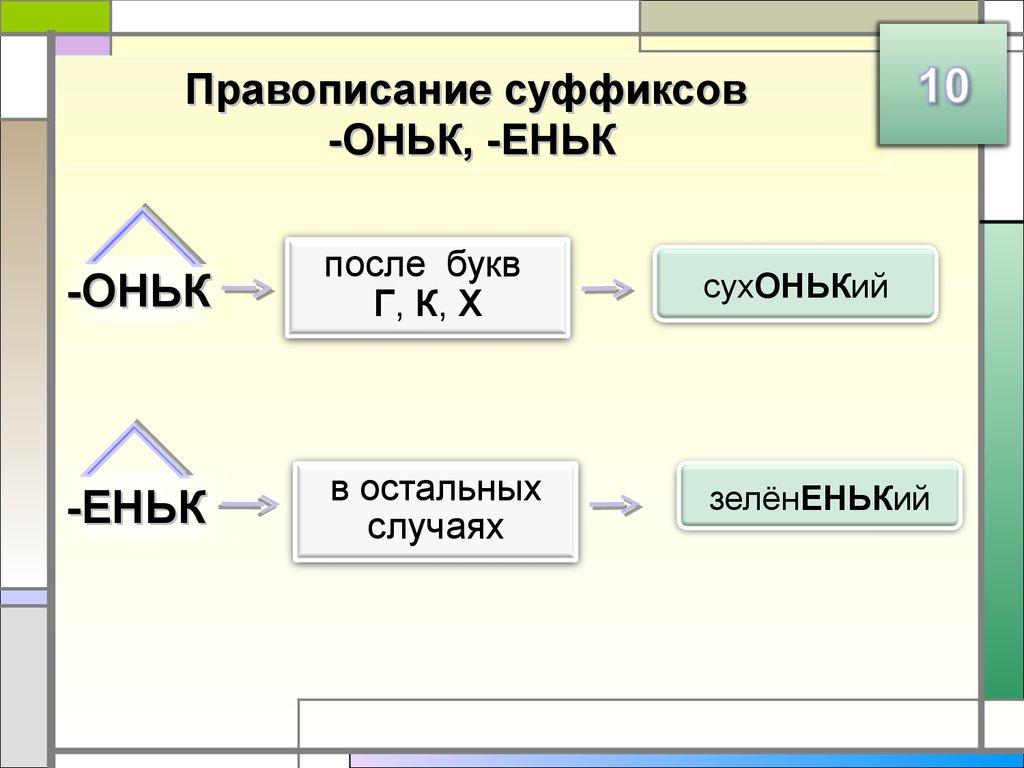 Сочинение 11 Класс Русский язык Егэ