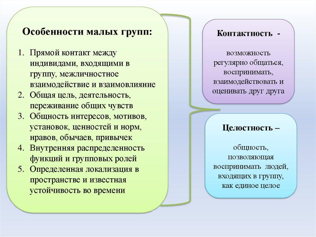 Особенности межличностной коммуникации в малых группах
