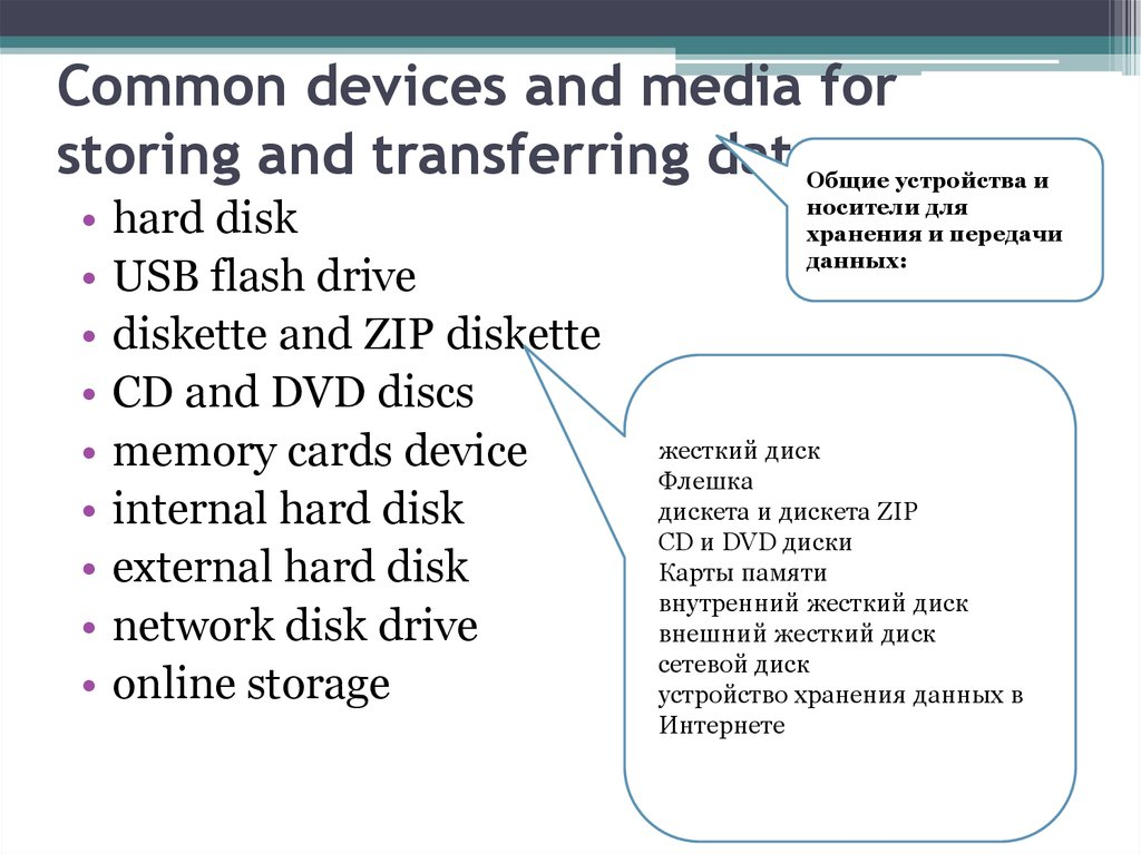 Common devices and media for storing and transferring data: