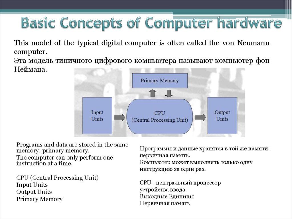 the architecture of computer hardware systems Unlike static pdf the architecture of computer hardware and system software 4th edition solution manuals or printed answer keys, our experts show you how to solve each problem step-by-step no need to wait for office hours or assignments to be graded to find out where you took a wrong turn.