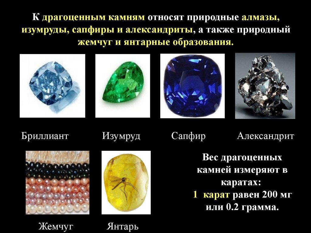 Драгоценные металлы список названий с фото