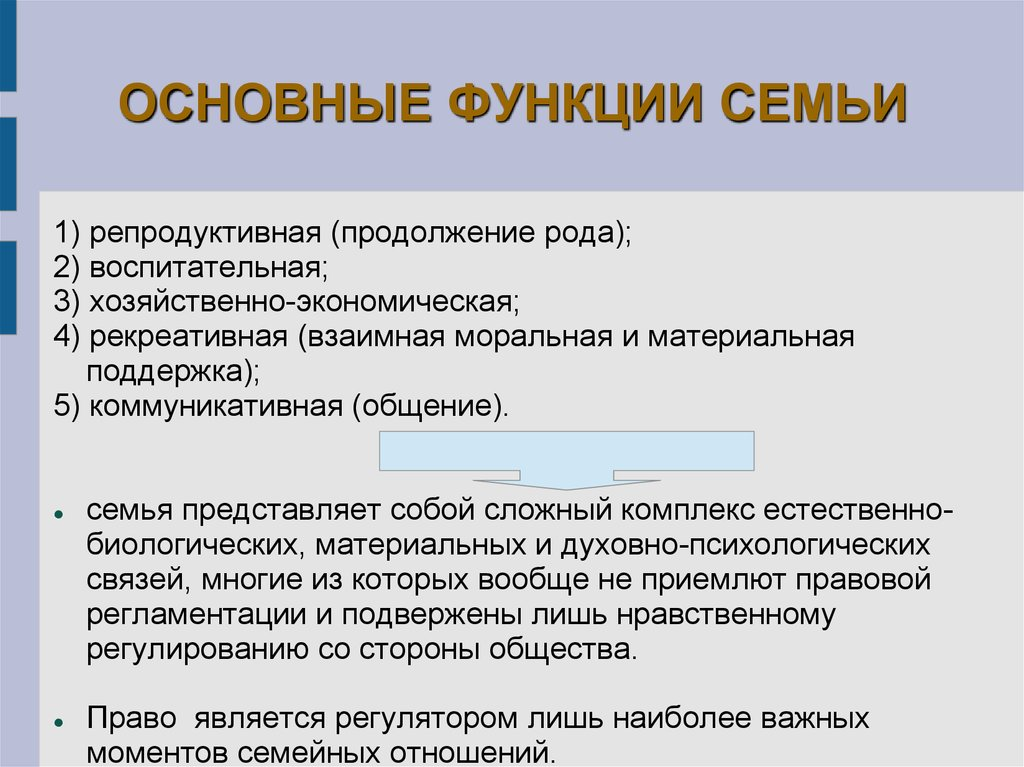 "собрал Функции семейного права ""знали"" форму"