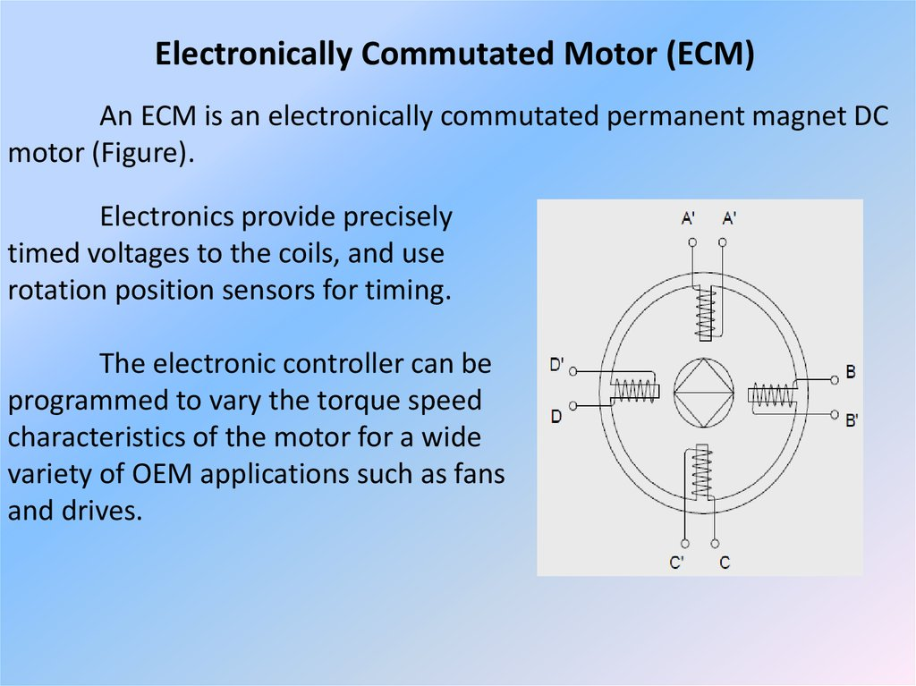 Motor classification for Electronically commutated motor ecm
