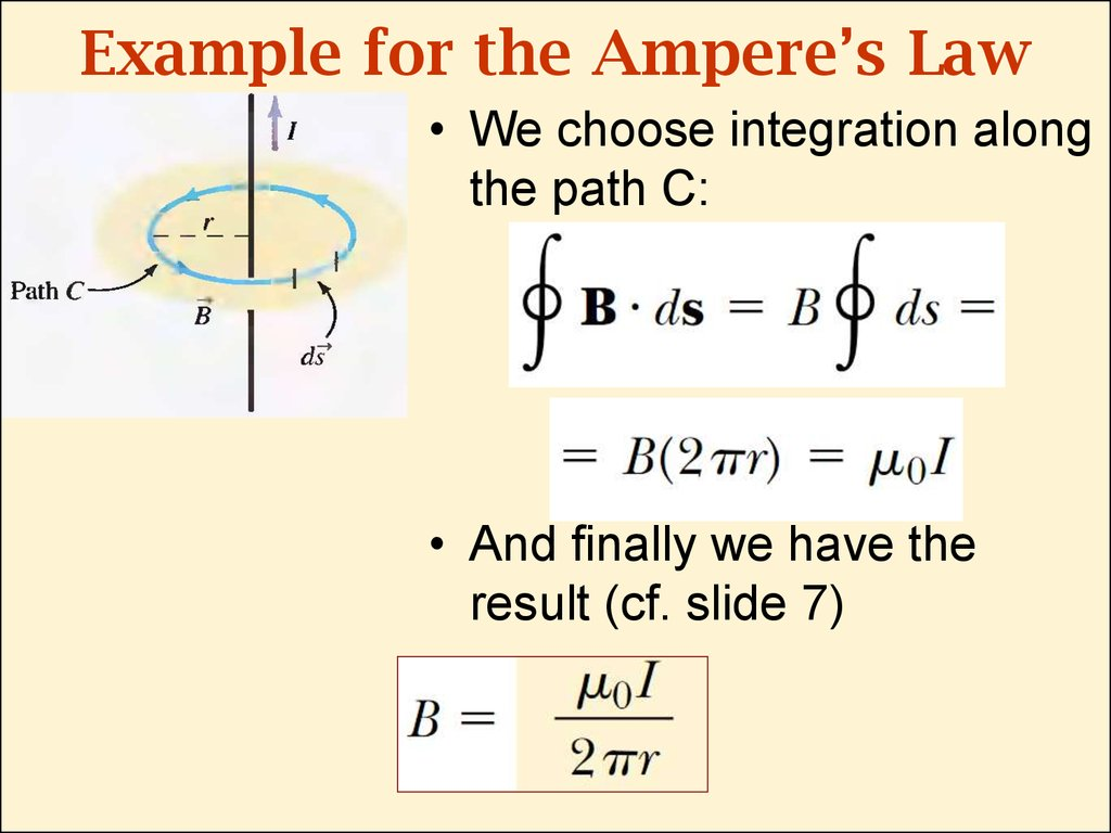 Amperes law