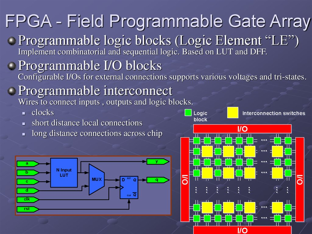 fpga working You must create a build specification before you can compile the fpga vi into an fpga application labview uses the build options you set to generate the hdl and bitfile from the block diagram.
